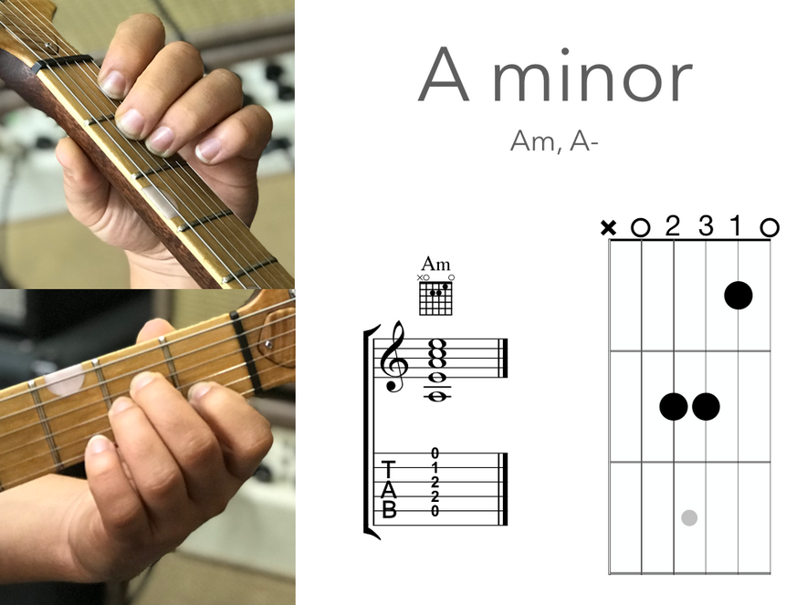 Open Chords Am.png