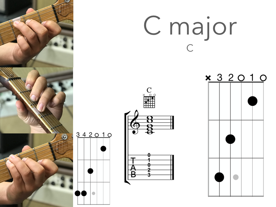 Open Chords C.png