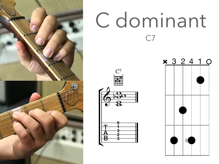 Open Chords C7.png