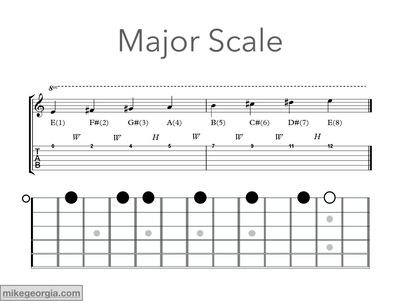 Major Scale.png