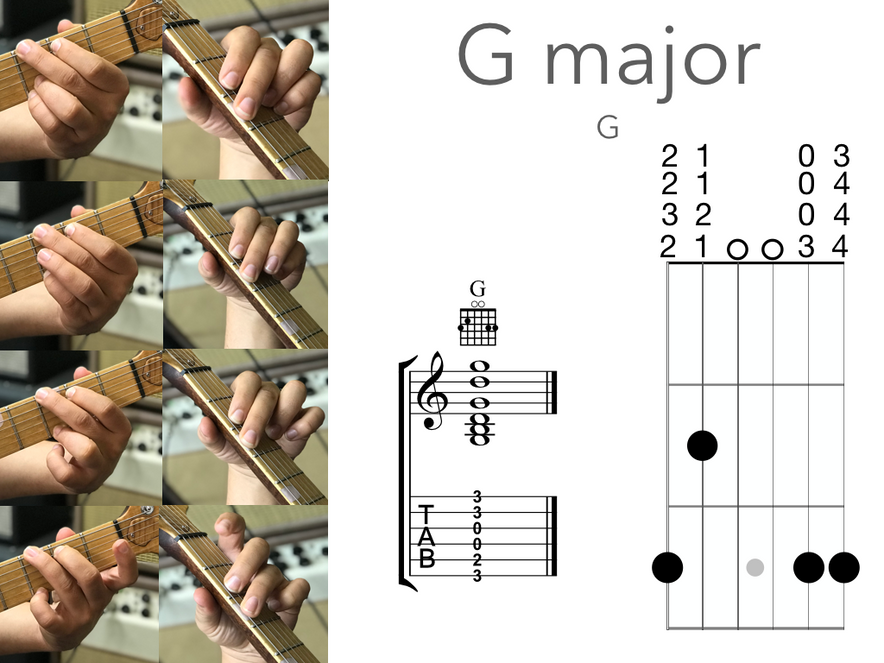 Open Chords G.png