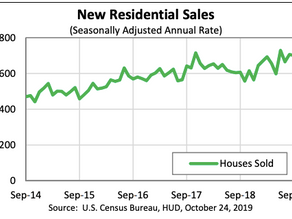 Home sale price falls in September