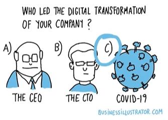 Quem está liderando a Transformação Digital e Empresarial na sua empresa?