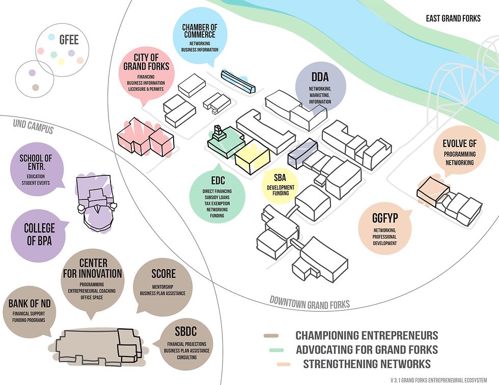Ecosystem-map-V3-1.png