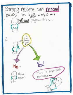 Strategy Souvenir for book Bags