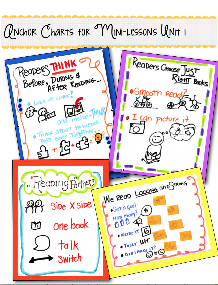 Anchor Charts Primary