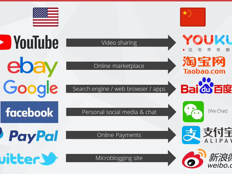 China Content Delivery Best Practice 2: Enforce China Localization