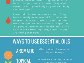Essential oils 101 in a Flash