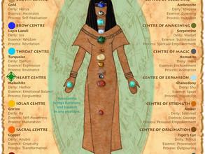 Alkhemi alchemist and sacred stones