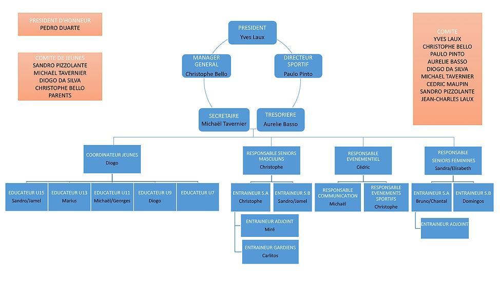 CeBra Organigramme 2021.png