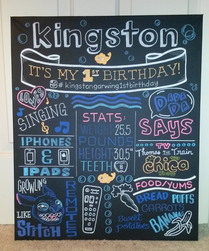 1st Birthday Chalk Art Canvas