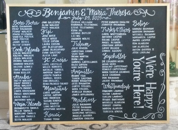 Wedding Dinner Seating Chart