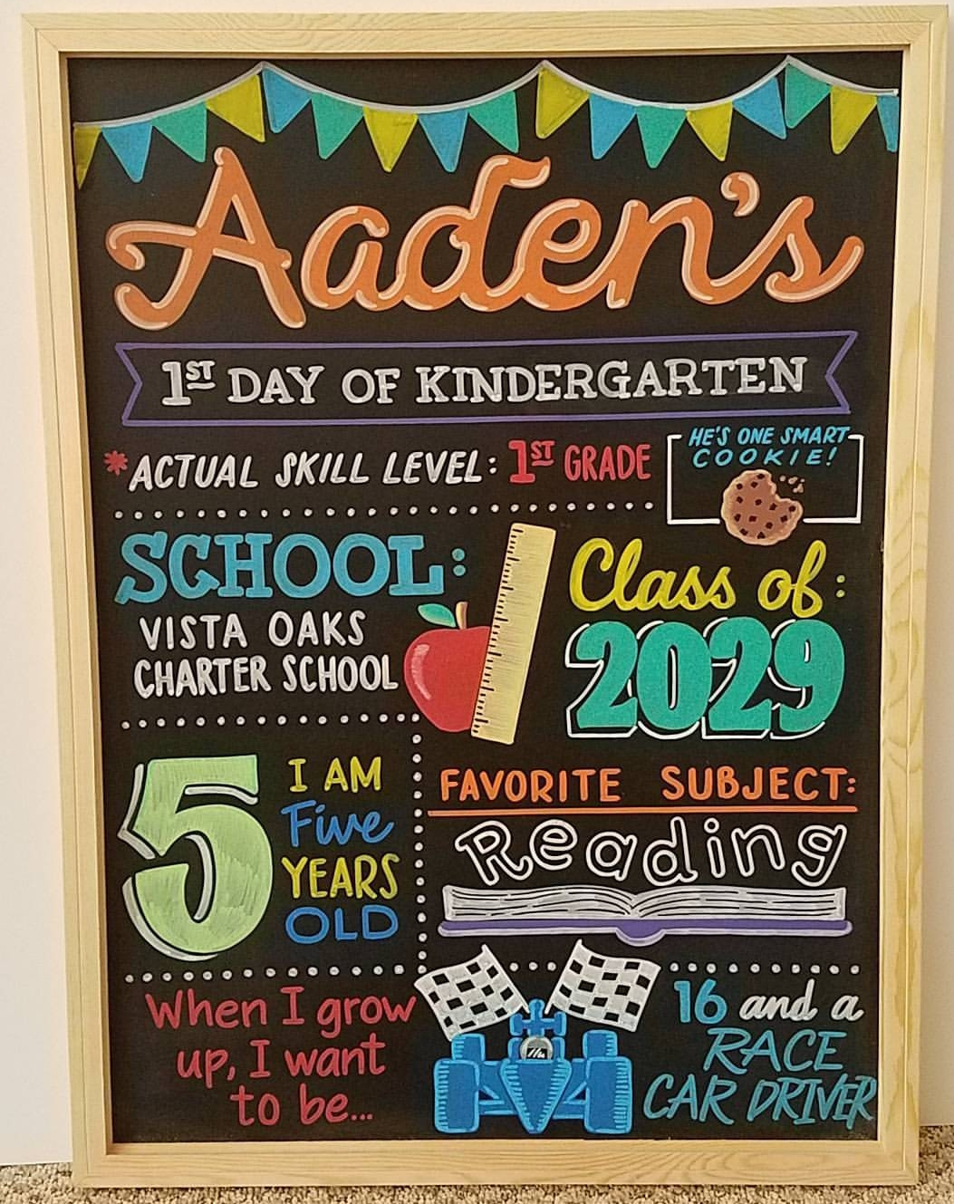 Kid's Birthday Signage