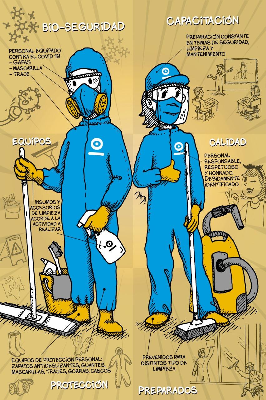 Características de personal de limpieza