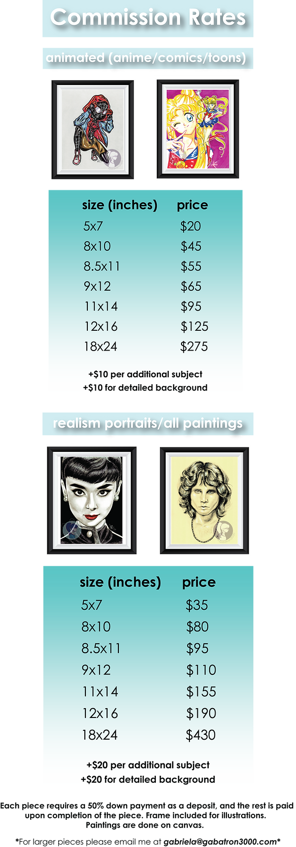 commission rates.png