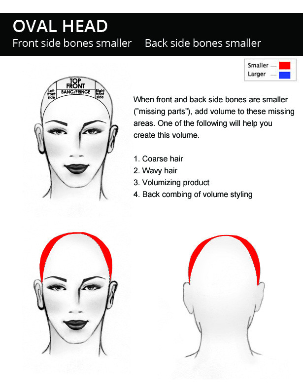 Oval-head-shape-description.jpg