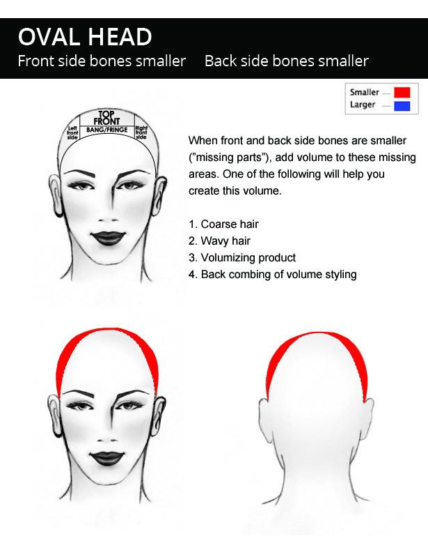 Oval-head-shape-description.jpg