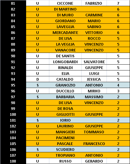 TOP SCB 33-3.png