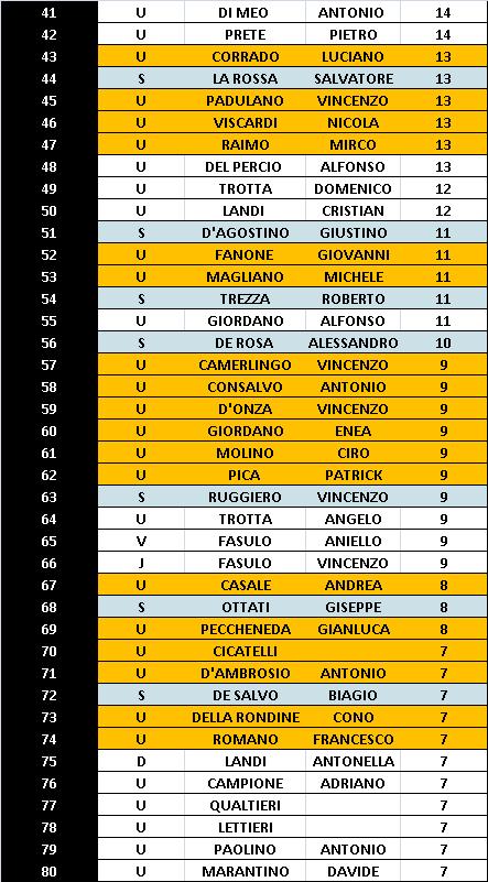 TOP SCB 33-2.png