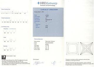 HRD foldup diamond certificate