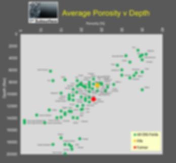 poro v depth plot.png