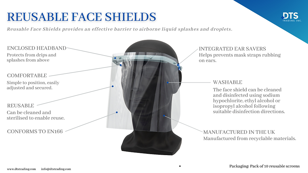 Face Shields.png