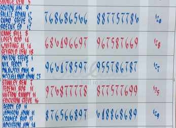 Men's Red, White, & Blue Results