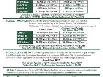 DCC 2017 Rates Announced