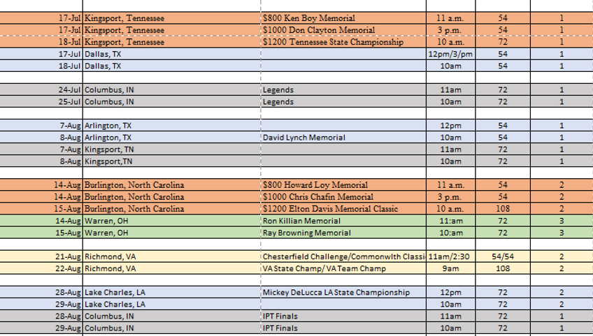 PPA Schedule 5.PNG