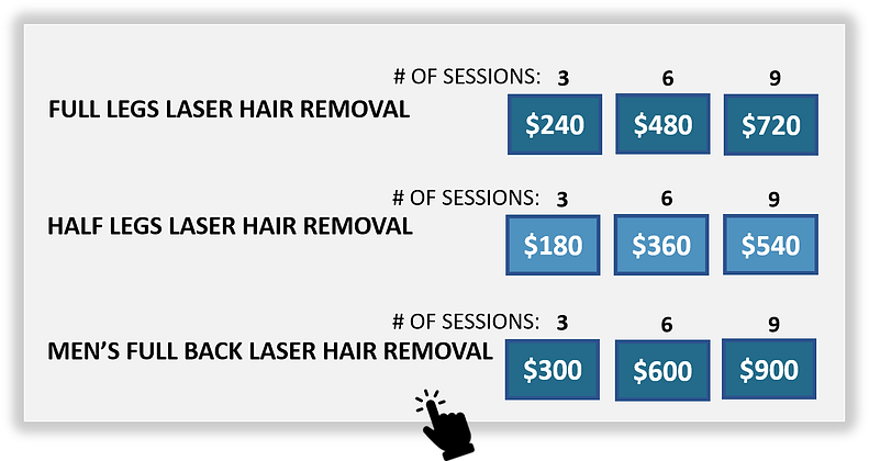 Laser hair removal chart2.png