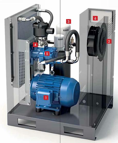 Interior compresor ER, motor eléctrico, ventilador centrífugo, depósito separador, válvula de aspiración, rotores de alto rendimiento, variador de frecuencia Danfoss
