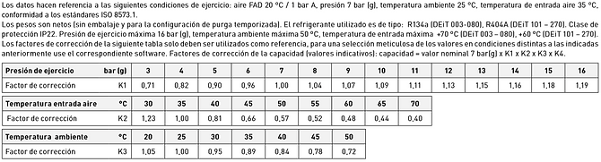 Datos-tecnicos-secadores.PNG