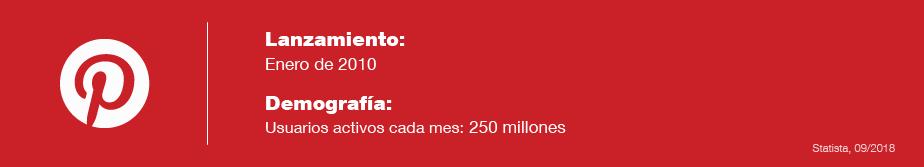 Datos generales y de demografía de Pinterest