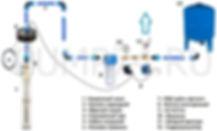 Схема автономной системы водоснабжения со скважинным насосом