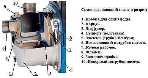 Самовсасывающий-насос-устройство.1.jpg