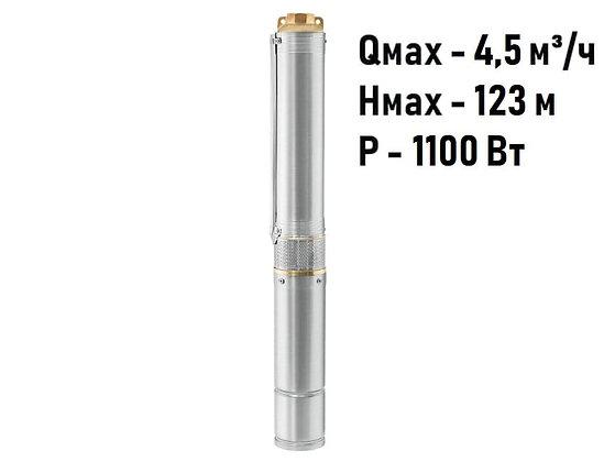 Скважинный погружной насос Unipump ЕСО 2-100 глубинный умный центробежный для скважины колодца