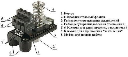 nastroykastanziy-09-e1525718657150 (2).j