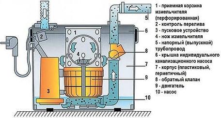 nasos-dla-kanalizacii-2-1.jpg