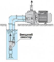 поверзностный насос с внешним эжектором