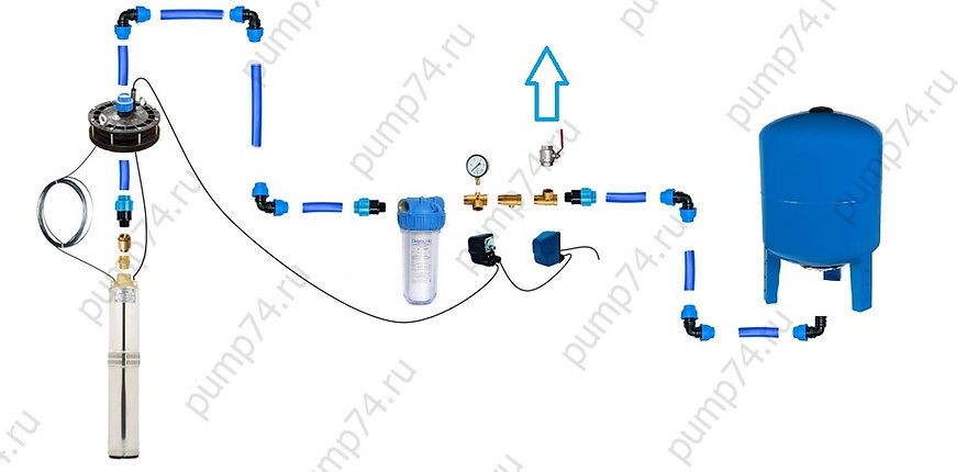 Система автономного водоснабжения.jpg