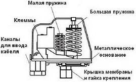 regulirovka-rele-davlenija-3.jpg