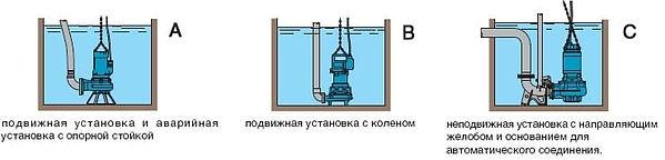 ustanovka_fekalnogo_nasosa.jpg