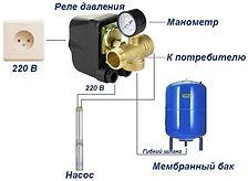 Реле давления в сборе с манометром на 5-ти выводном штуцере