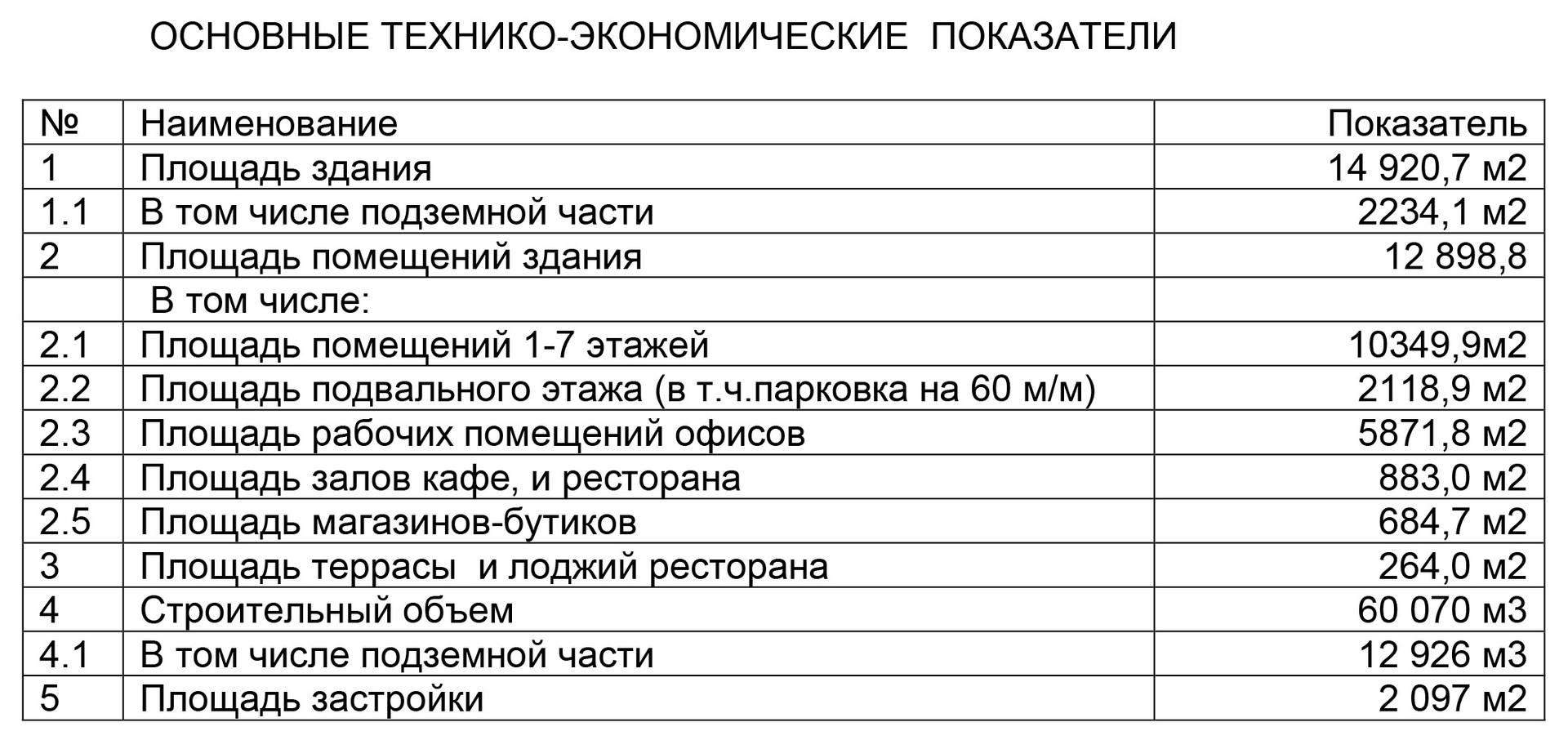 Ереван сайт ТЭП.jpg