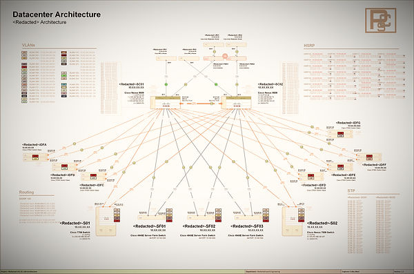 Data Center Architecture_edited.jpg