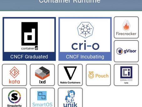 The Kubernetes Containers runtime jungle