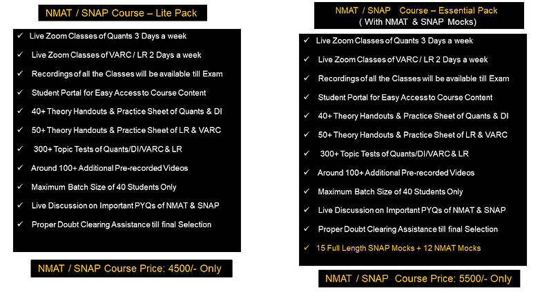 NMAT & SNAP Course New Pattern Course.png