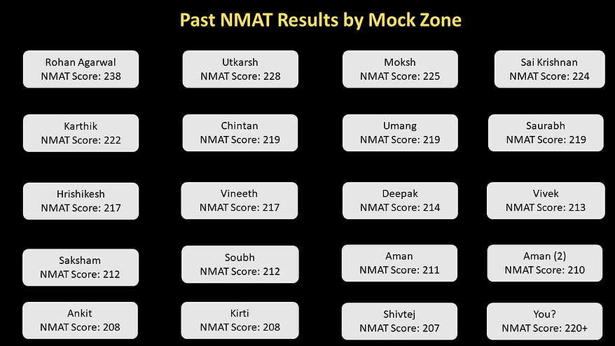 NMAT Results.png