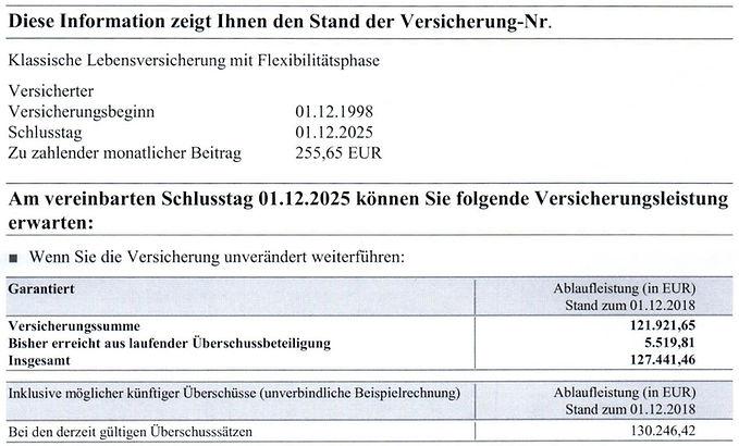 Alte Leipziger Lebensversicherung