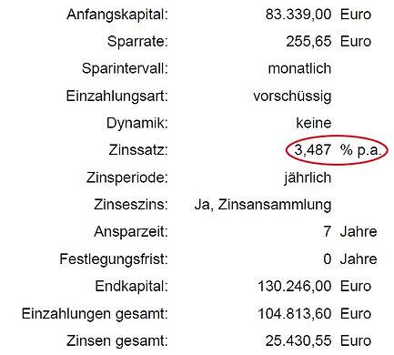 Alte Leipziger Lebensversicherung Zinsen